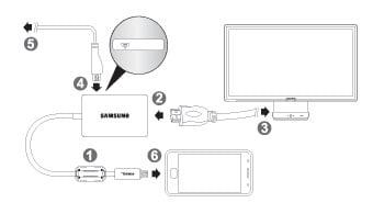 Samsung_MHL_Diagram