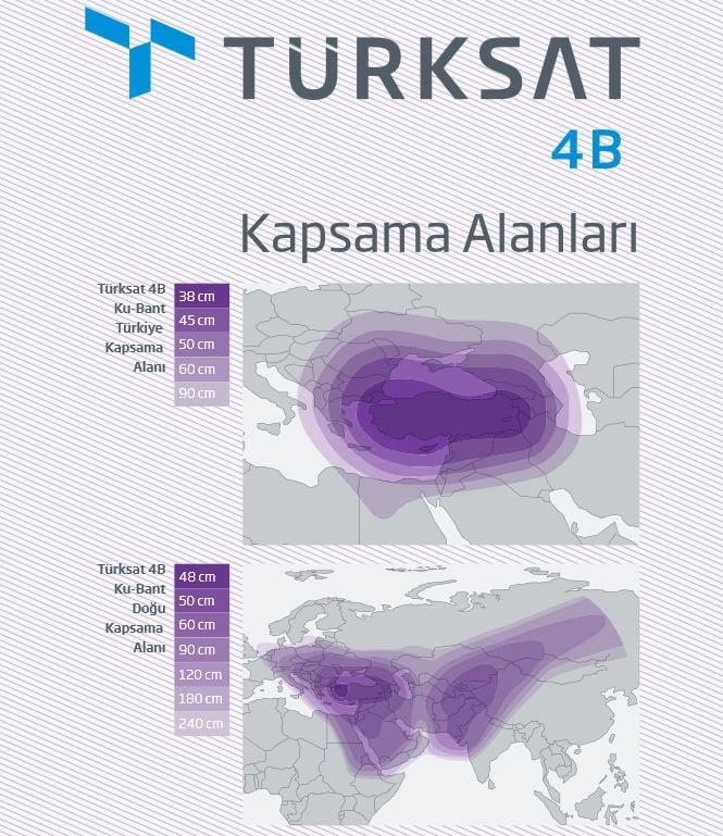 turksat4b1