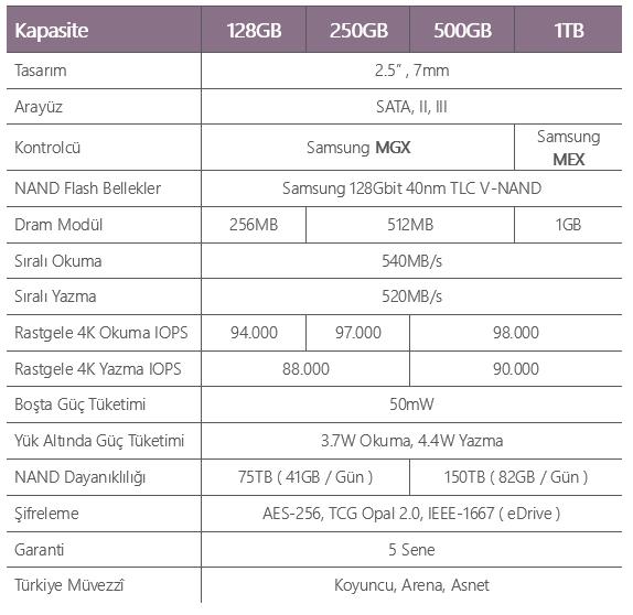 Samsung-850-EVO-Teknik-Tablo