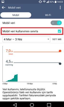 veri kullanım sınırlama 3