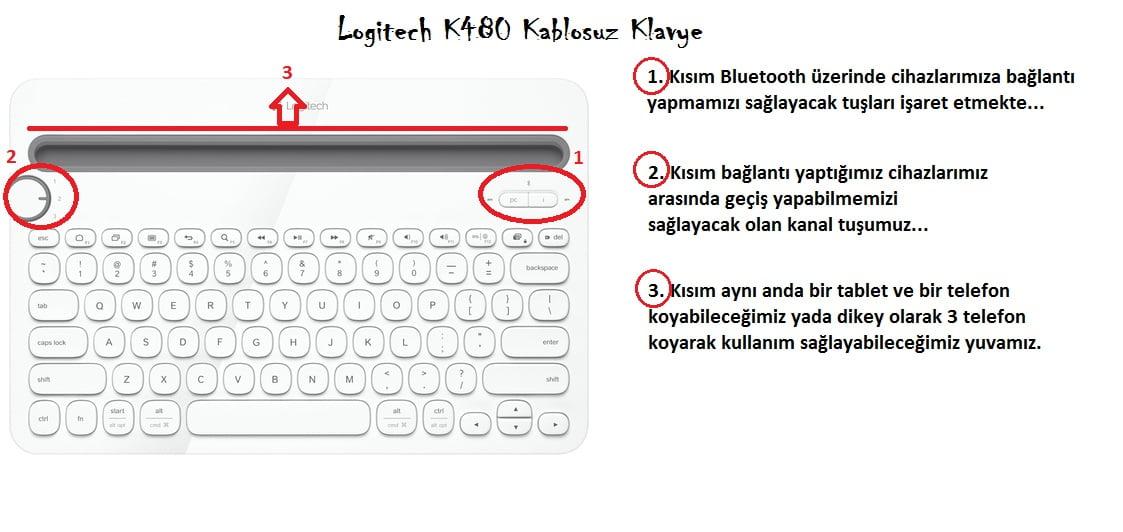 genel klavye görünümü ve açıklaması