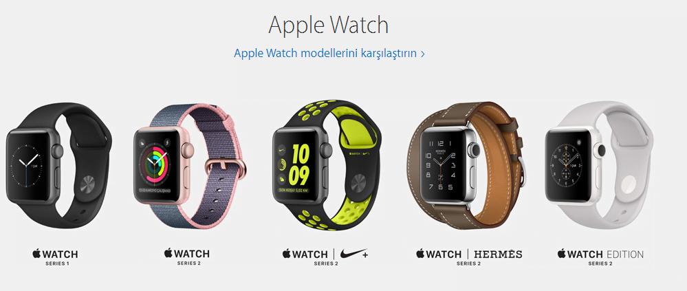 apple-watch2-2
