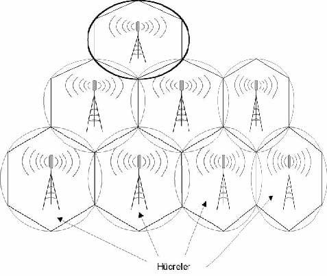 kablosuz-ag-sistemleri_img_38