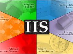 Internet Information Services (IIS) Kurulumu (Resimli Anlatım)