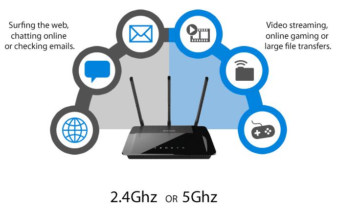 2.4GHz ve 5GHz Wi-Fi Frekansları Arasındaki Farklar Nelerdir?
